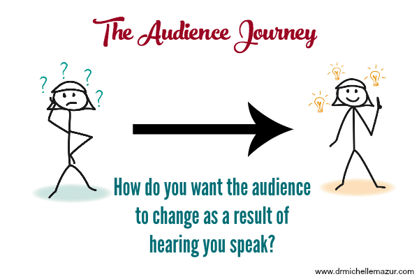 As speaker's job is to be useful and change the audience